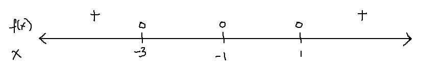Poly Graph 2