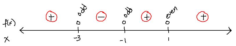 Poly Graph 4