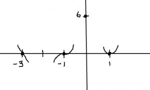 Poly Graph 5