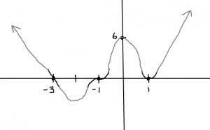 Poly Graph 6