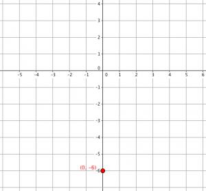 Quad Graph 2