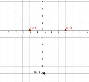 Quad Graph 3