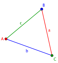 trig01 sides and angles